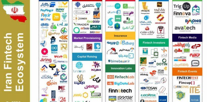 Fintech in Iran: An Overview