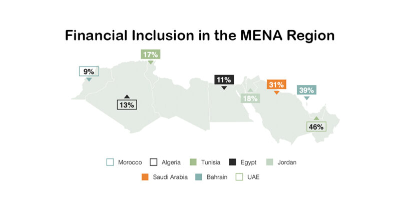 UAE Leads MENA in Financial Inclusion: Research