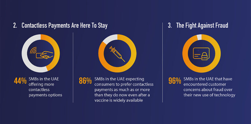 Visa Study: Contactless Payments in the UAE Here to Stay