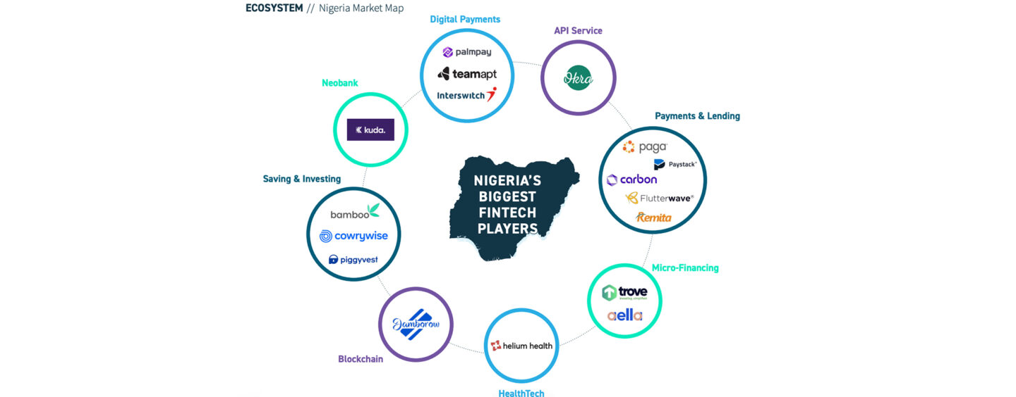 Nigeria Lays Groundwork for Open Banking